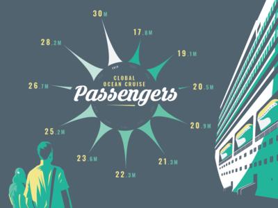 Travel data Illustration presentation powerpoint design powerpoint tours tourism boats cruises dataviz datavisualisation adobe illustrator infographics edouard artus artwork apoka illustration