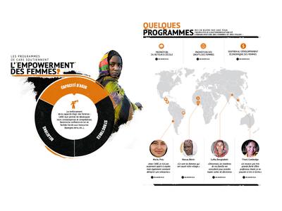 Infographics Edouard Artus