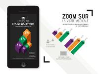 Infographics - Edouard Artus
