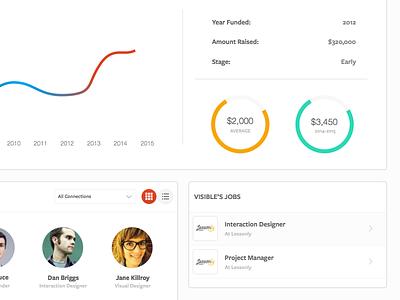 Profile Details ui charts toggle clean profile details