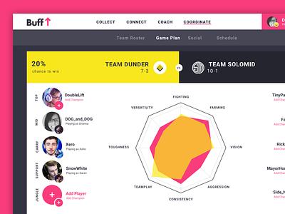 Buff Game Plan team planning statistics league of legends game plan buff coordinate web app ui