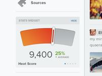 Heat Score
