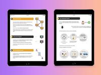Blockchain Hub Responsive Infographics