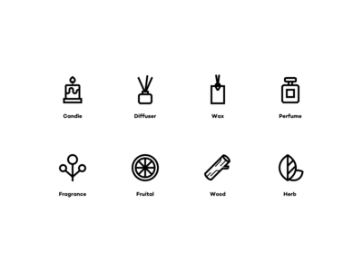 FRAGRANCE ICONS