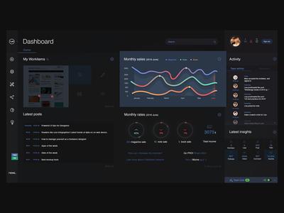 MIZINE dark UI flatdesign flat minimal dashboard stats webinterface webdesign illustration appdesign darkui userinterface uidesign