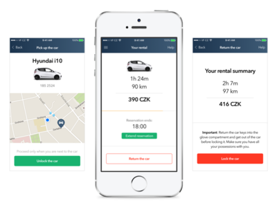 Car Sharing Concept – Case Study