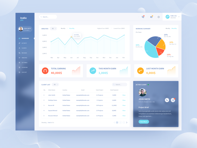 Project management - Dashboard Design pie chart minimalistic clients project management dashboard analysis ux ui indic digital dashboard landing page