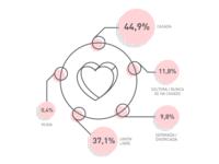 Infographic Moms Data