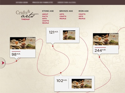 Crafts And Arts Website Project timemap website crafts arts
