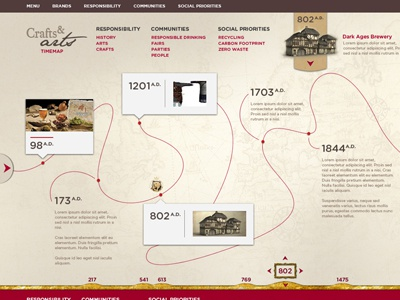 Crafts And Arts Website Project - update crafts arts timemap timeline talk bubble project