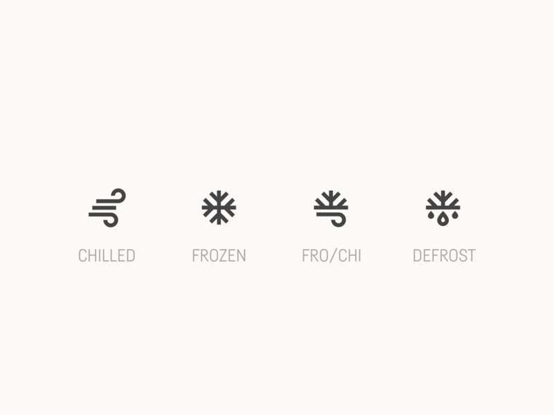 Chilly Icon Set ❄️ app food status vector icon minimal icons ice