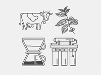Clark's Coffee icons