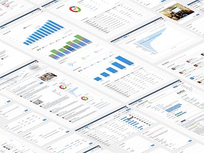 AT&T Team.us madebysan intranet redesign perspective bar att charts dashboard