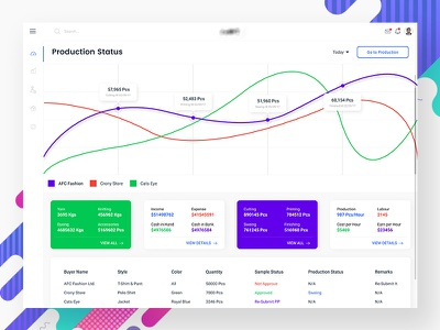 Production Management System - Dashboard product dashboard production management ux ui minimal web app