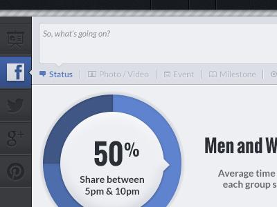 Social media management project left navigation dashboard clean piechart pie chart pie-chart status app app design