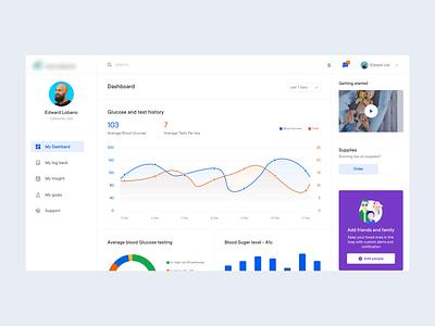 Realtime Sugar Level Monitoring Dashboard health app sugermonitor healthcare saas userexperience dashboard userinterface