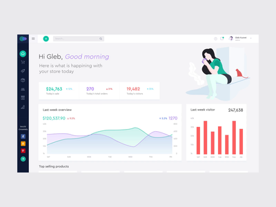 Inventory Management Dashboard animation ecommerce dashboard web app dashboard ui inventory management user interface backend analytics saas dashboard userexperience