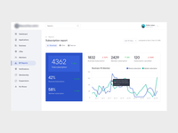 Dashboard- Subscription Report animation reports and data admin dashboard userinterface backend analytics saas ux dashboard userexperience