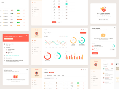 Moderate Alcohol Drinking Web Application moderate drinking moderate drinking moderate alcohol drinking moderate alcohol drinking drinkcontrol drink backend analytics saas dashboard ux userexperience userinterface