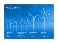 Wind Energy Card