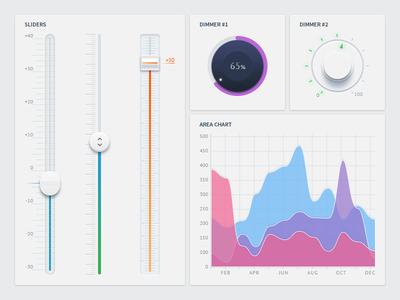 Freebie PSD: Mini UI Kit
