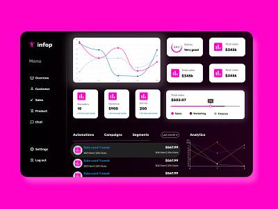 Monitoring Dashboard vector icon ui design dailyui dashboard monitoring dashboard