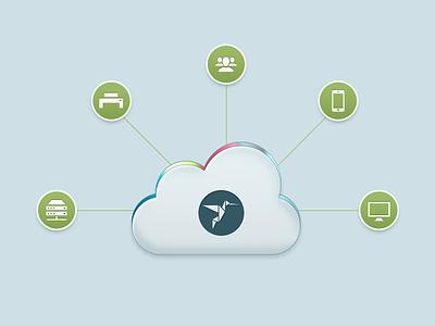 Cloud Managed Printing ezeep printing icon illustration