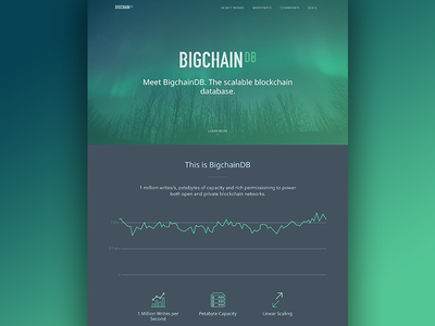 BigchainDB site bigchain green dark blockchain branding ci css html web