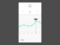 #018 Analytic Chart