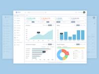 B2B Ecommerce ERP Dashboard