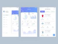 Ecommers Analytics Mobile App