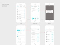 Wireframes contactapp
