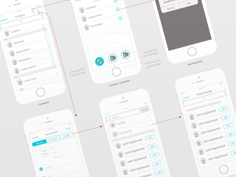 Contact App sitemap user journey user ux wireframe mobile app contact