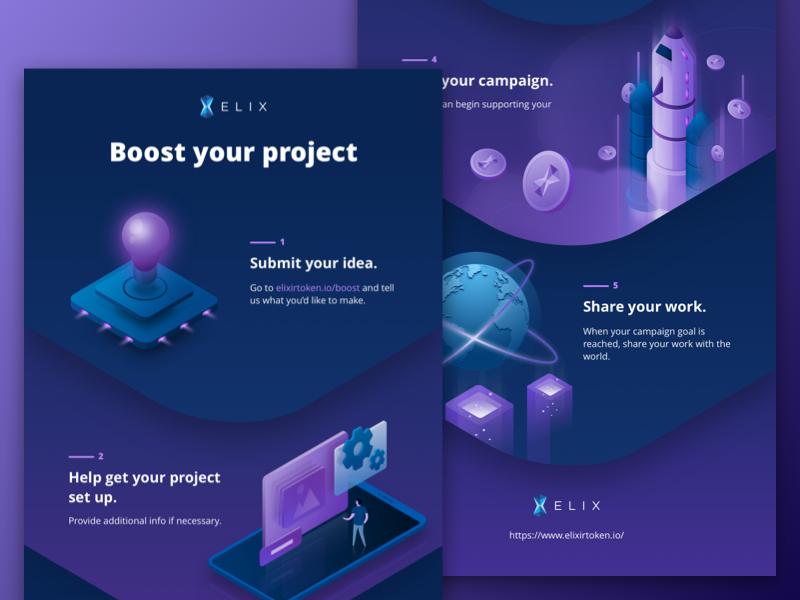 Elix Infographic crowdfunding idea planet rocket crytocurrency fintech blockchain elix isometric illustration infographic