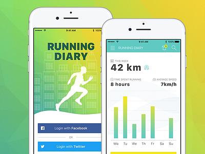 Running Diary notifications results week sport login data mobile running