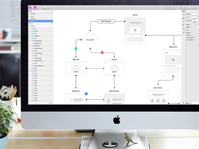 Sketch Sitemapping User Flow Template ux flow user ui sitemap wireframe mini grayscale lab focus flows sketch