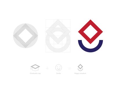 E Learning Logo