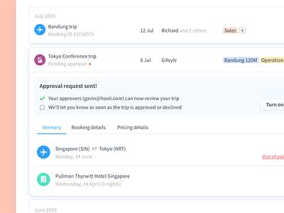 Travel Trip Approval itinerary status hotel bookings trip tag list feed travel flight dashboard flat card web