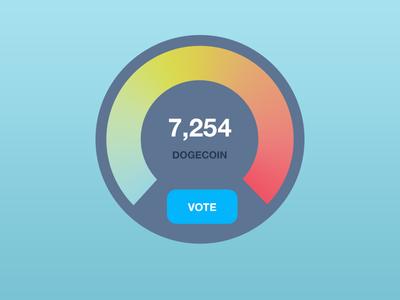 Kingcoiny - vote system