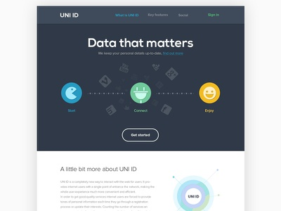 Home page for uni id diagram home page landing page flat icons sharing connect id website ui social