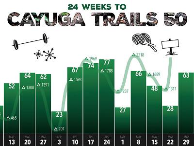 Cayuga Trails 50 cayuga trails 50 infographic ultra running