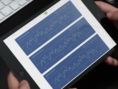 WANDA Health Tablet Application