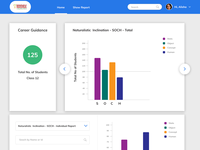 A dashboard design for report