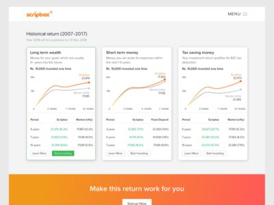 Performance Track Record finance finance app returns landing design landing page track performance