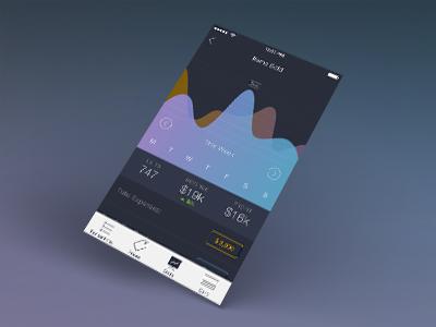 Simple Stats app stats iphone ios7 app apple ui ux