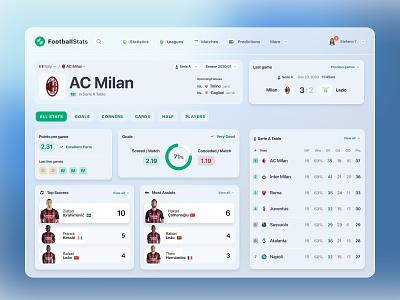 FootyStats dashboard desktop stats milan dashboard product design ui football