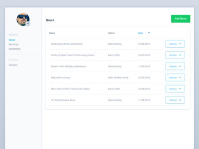 Minimalist CMS news simple table management control panel minimalist button admin cms material responsive app