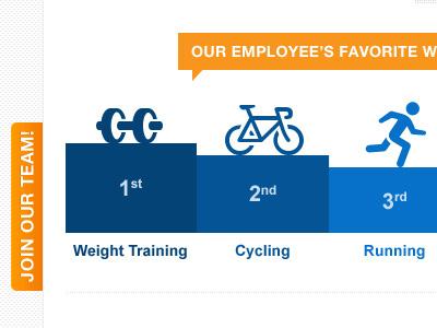 Shrader Infographic infographic data visualisation fitness