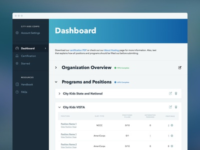 SY Dashboard