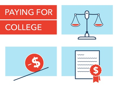Paying for college poster icons
